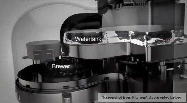 KitchenAid pour over coffee maker water tank