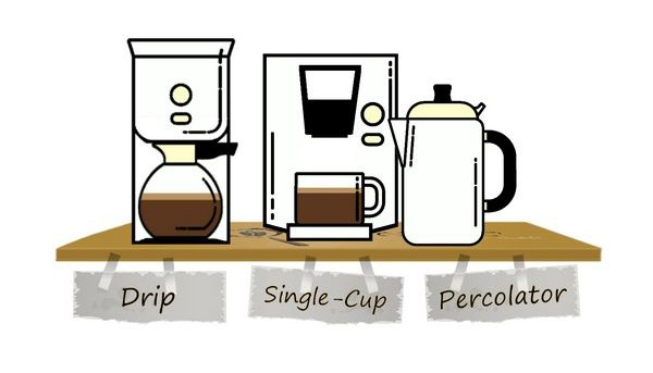 What is the best coffee maker?