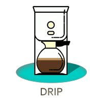 Drip Coffee Maker Benefits : The Best Coffee Maker For Your Home - Coffeeble