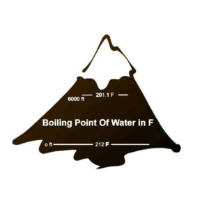 boiling point of water graph