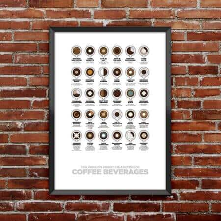 30 coffee recipes poster