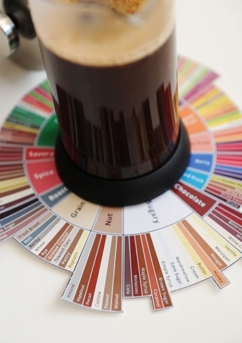 Coffee Taster's Flavor Wheel