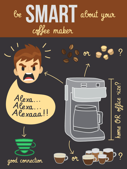 an infographic about smart coffee makers