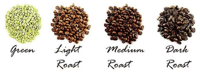 raw coffee beans, light, medium, dark roast coffee