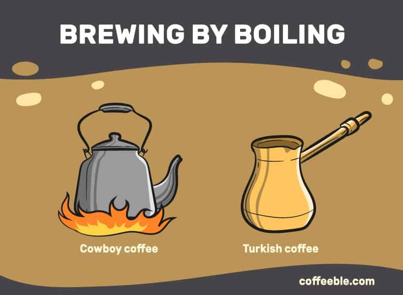 Brewing by boiling