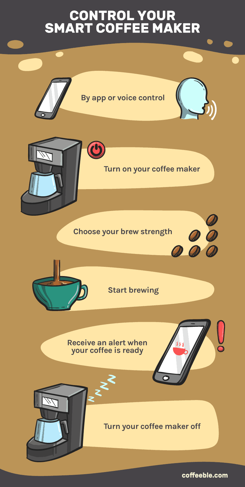 control your smart coffee maker